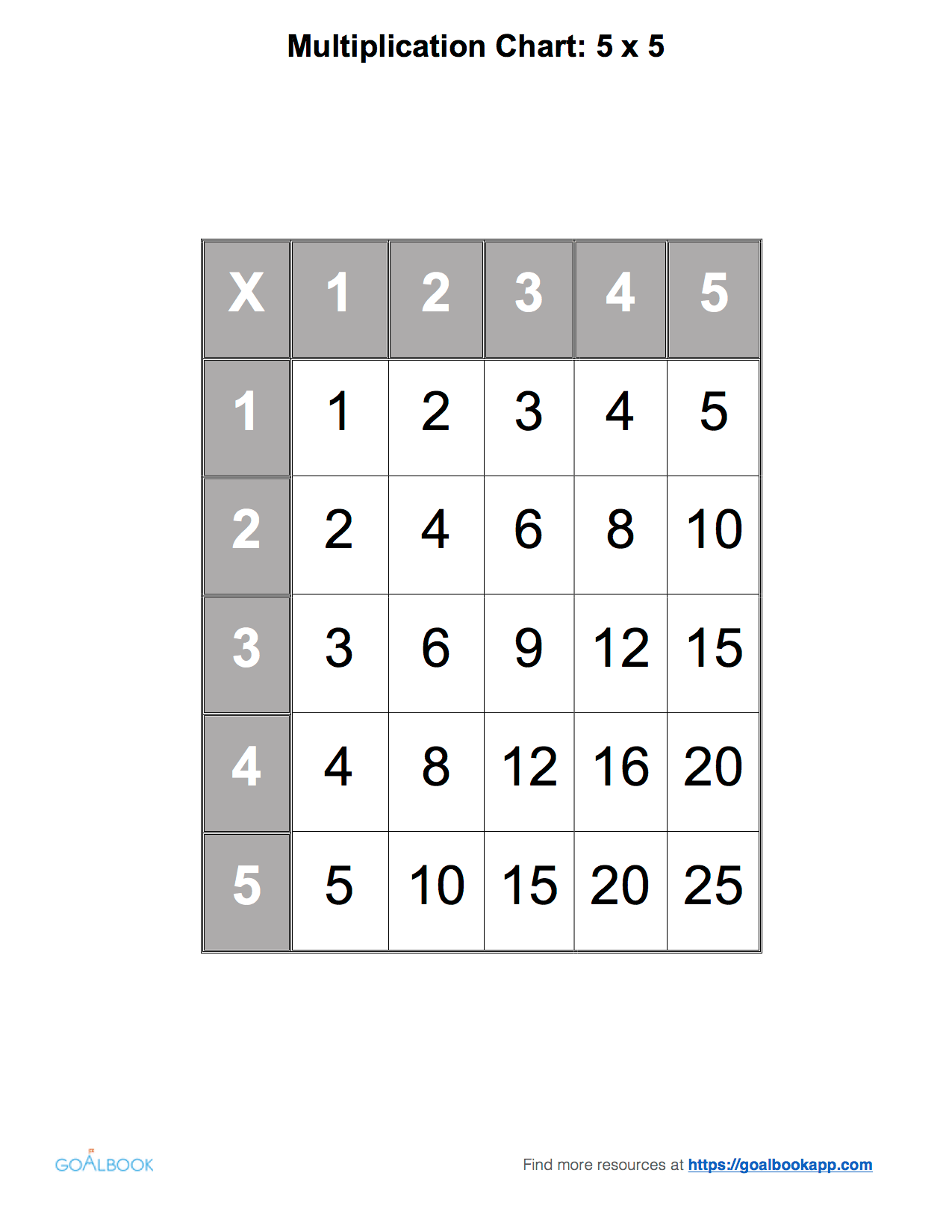 5nbt1 place value for multi digit numbers math number full resource contains nvjuhfo Choice Image