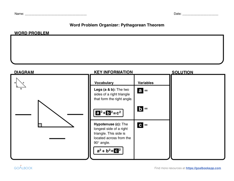 picture relating to Problem Solution Graphic Organizer Printable referred to as Math Picture Organizers UDL Insider secrets - Goalbook Toolkit
