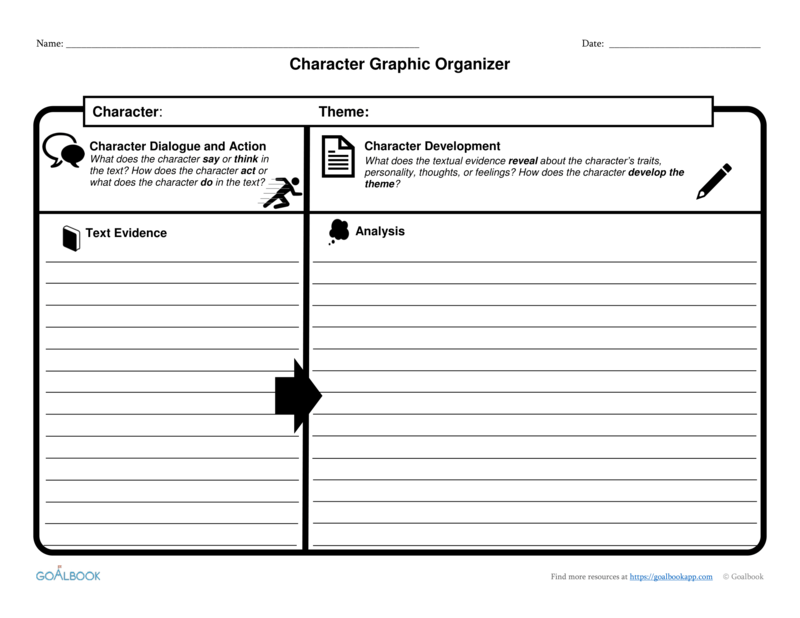 Scaffolded Character Development Graphic Organizer