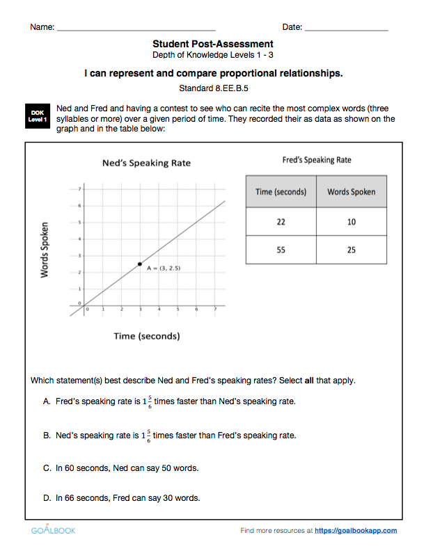 85 Graph Proportional Relationships Math Expressions