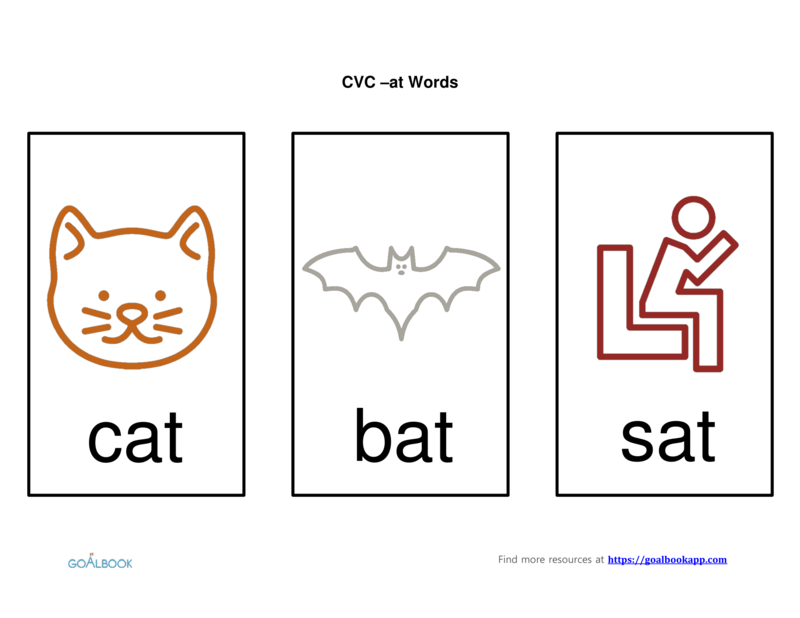 Phonemic Word Wall | UDL Strategies - Goalbook Toolkit