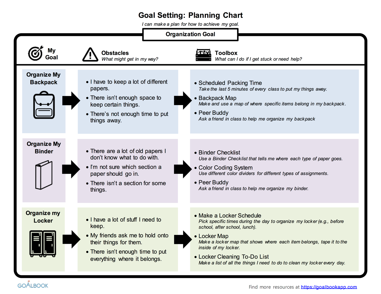 Organization Goal Planning and Reflection Graphic Organizer